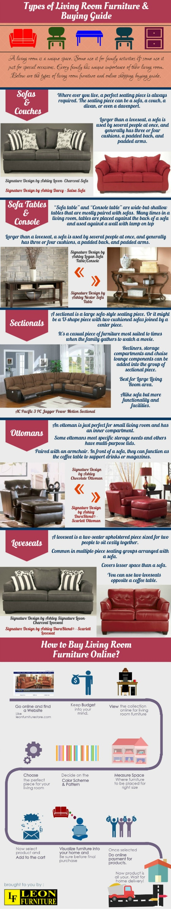 Types of Living Room Furniture & Buying Guide