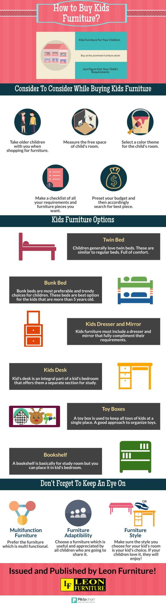 How to Buy Kids Furniture