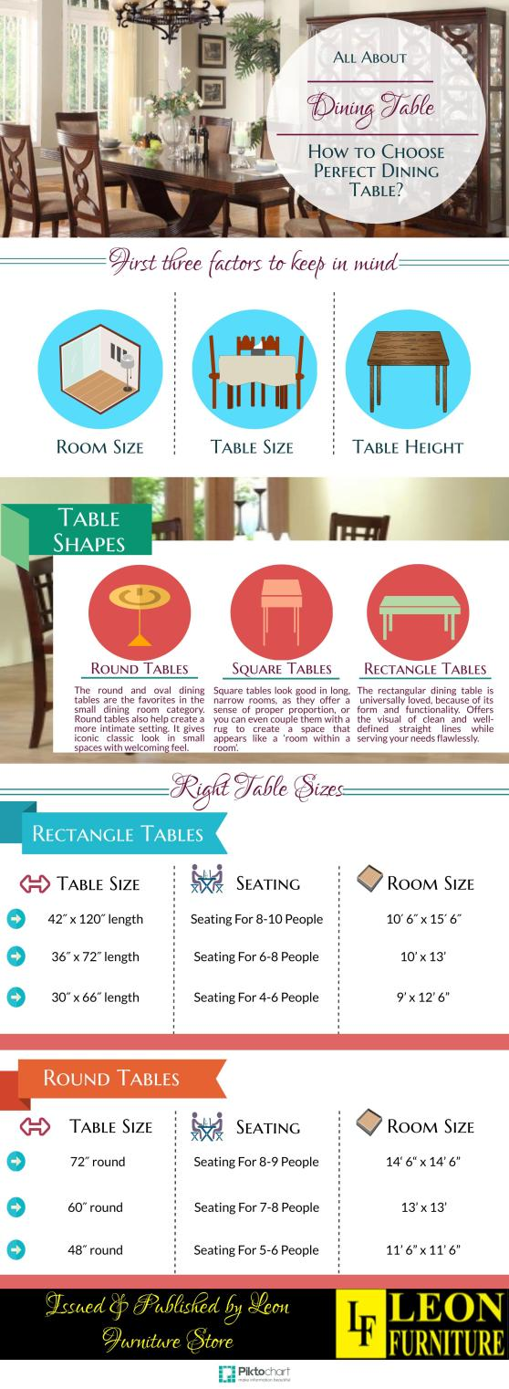How to Choose Perfect Dining Table