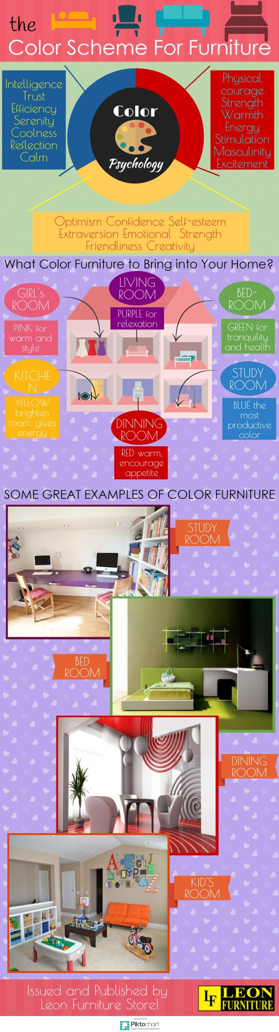 Color Scheme For Furniture
